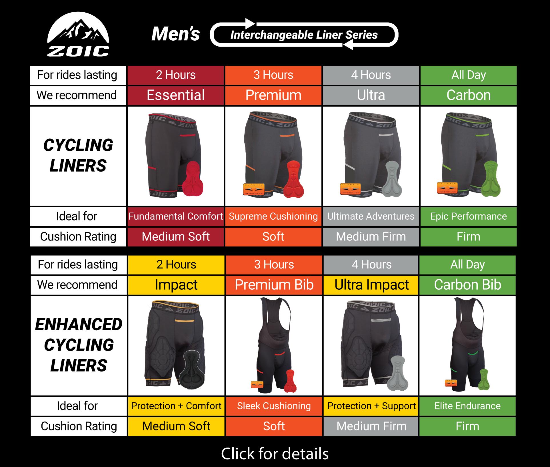 Zoic Cyclisme Pads